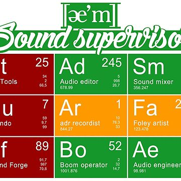 ae'm Sound supervisor by loneleon
