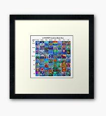 64 Hexagrams Framed Print