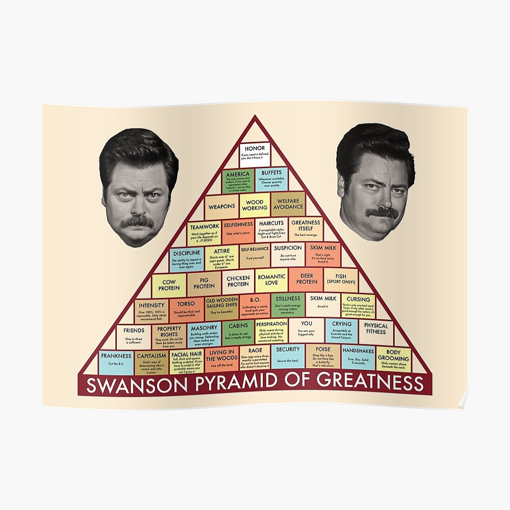 Swanson Pyramide der Größe Poster