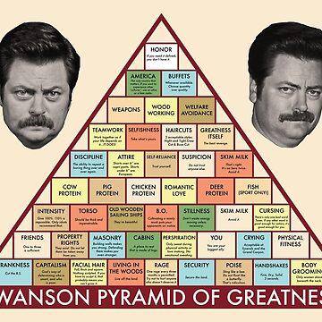 Swanson Pyramid of Greatness by droppedpiano