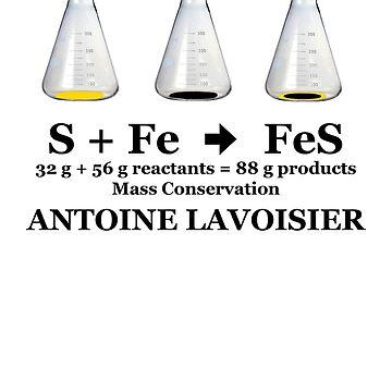 Antoine Lavoisier - Chemistry - Mass Conservation by jonaszeferino