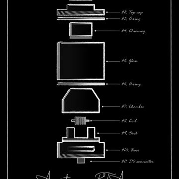 VAPE RTA Anatomy by 2vape