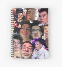 James Charles Meme Collage Spiralblock