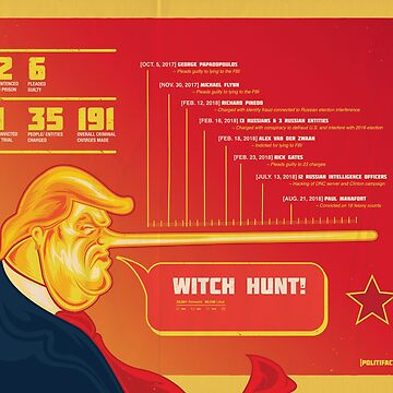 """""""WITCH HUNT"""" by jondenby"""