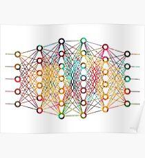 Neural Network Poster