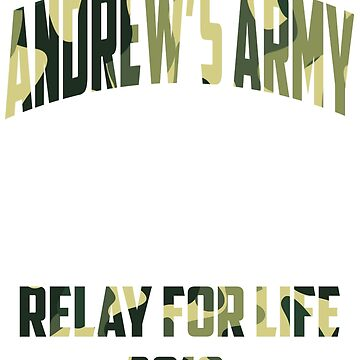 Andrew's Army by mickeyjay2188