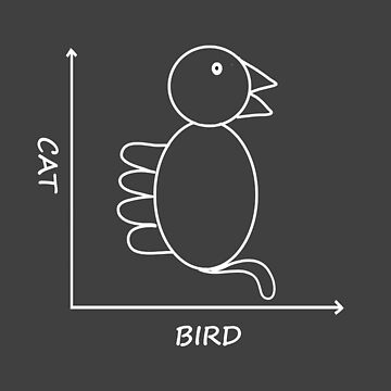 Cat/Bird Graph by bethcentral