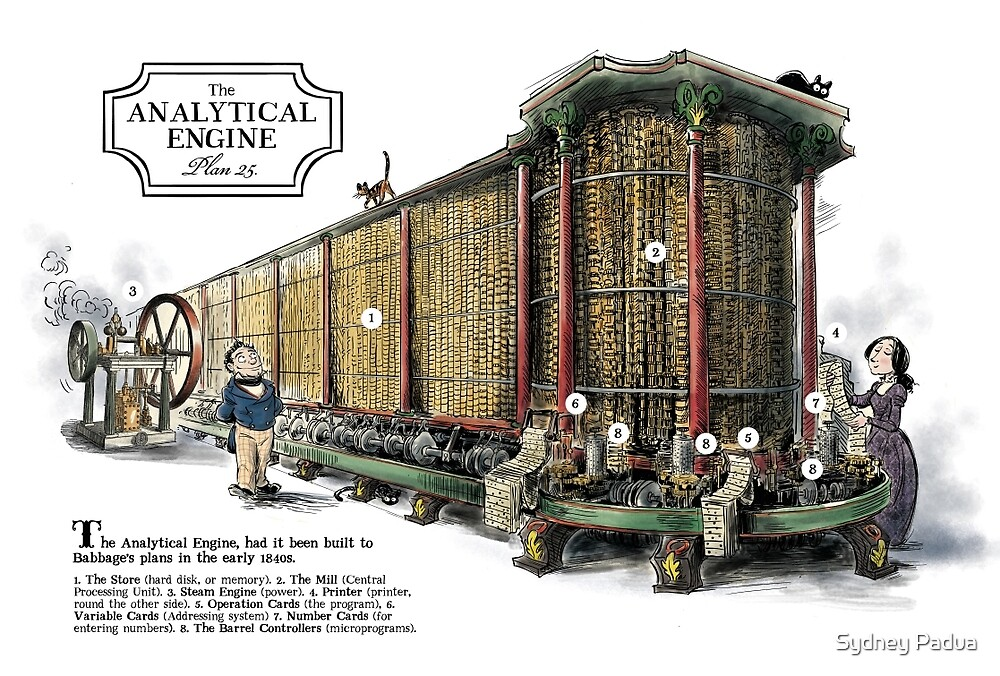 Babbage's Analytical Engine by Sydney Padua