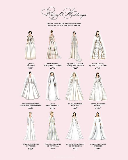 Royal Weddings Infographic (Version 1)(In Princess Pink) by Leah Zhao