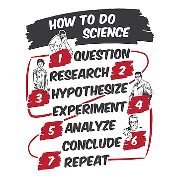 How to Do Science - question, research, hypothesize, experiment, analyze, conclude, repeat by radvas