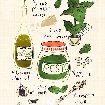 Pesto illustrated recipe.  by Lidiebug