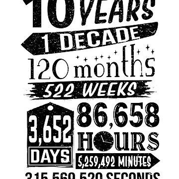 10th Birthday Sign 10 Years of Awesomeness Tenth by SpecialtyGifts