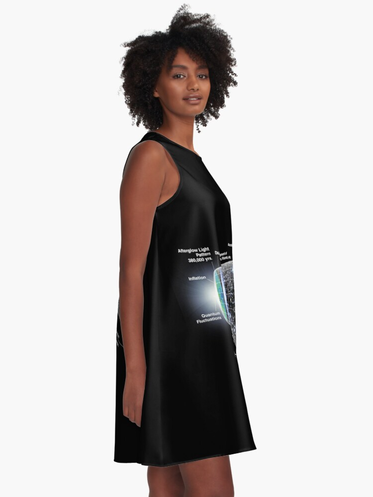 Alternative Ansicht von WMAP: Unser inflationäres Universum A-Linien Kleid