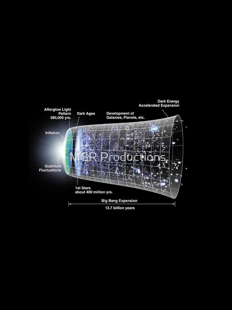 WMAP: Unser inflationäres Universum von Quatrosales