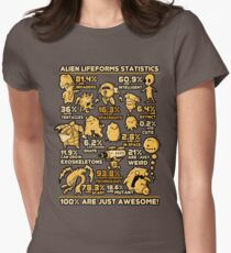 Alien Statistics Women's Fitted T-Shirt