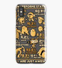 Alien Statistics iPhone Case/Skin