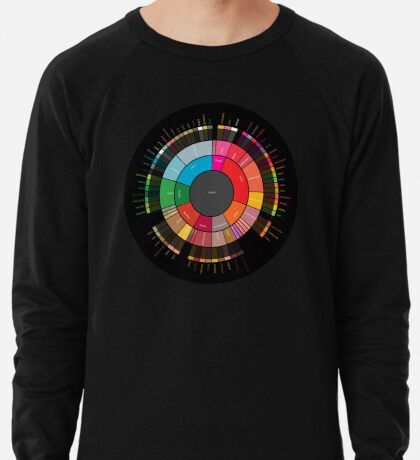"""Coffee """"Flavor.Wheel"""" by Jared S Tarbell - Adapted for Redbubble Rupert Russell Lightweight Sweatshirt"""
