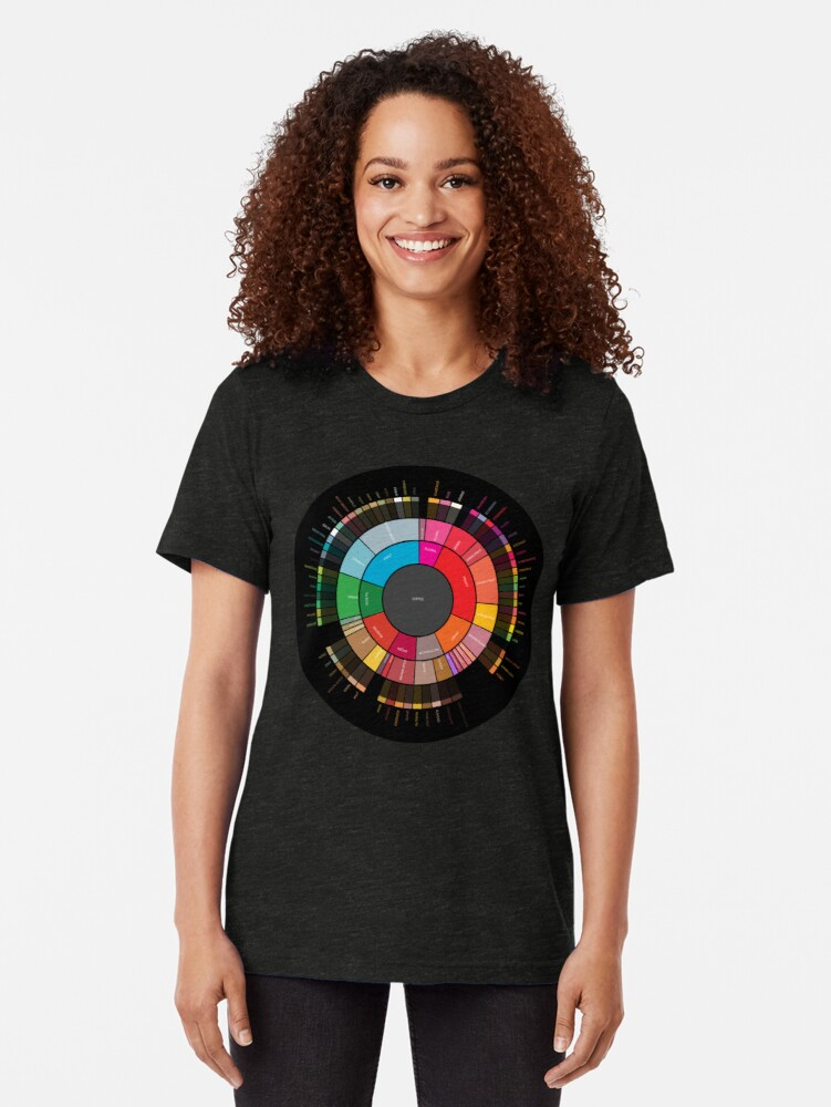 "Alternate view of Coffee ""Flavor.Wheel"" by Jared S Tarbell - Adapted for Redbubble Rupert Russell Tri-blend T-Shirt"