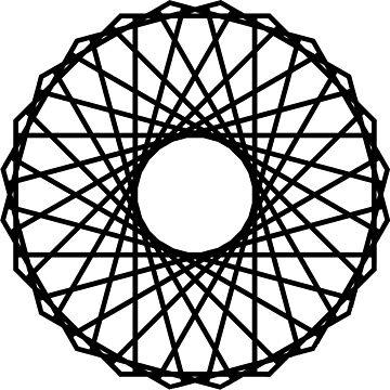 Incognition Wheel by destructopanda