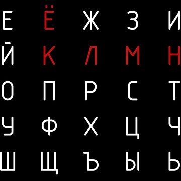 Russian alphabet with pun by maclook