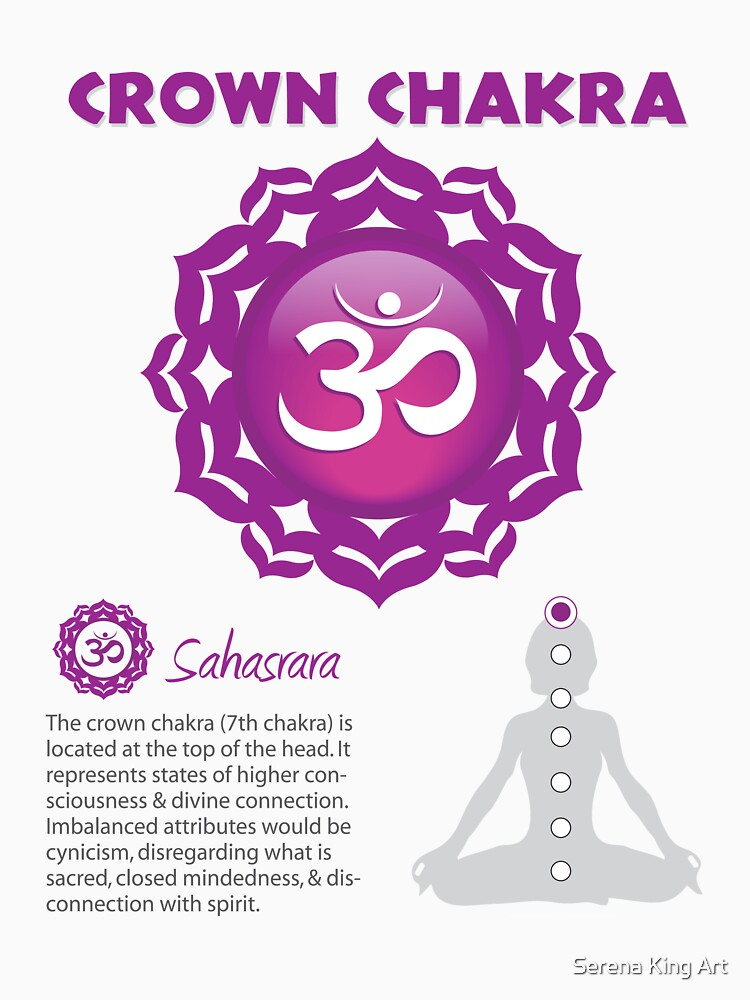 Cartel de chakra de la corona de serenaking