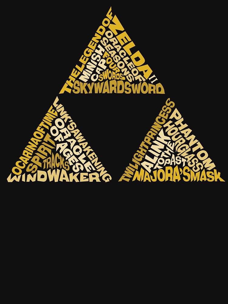 The Legend of Triforce / Zelda by Ruwah