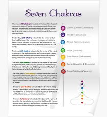 Seven Chakra Centers Poster Poster