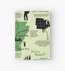 Arkansas National Parks Infographic Map  Hardcover Journal