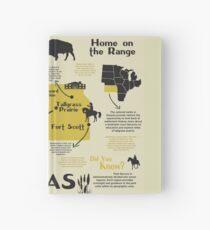 Kansas National Parks Infographic Map Hardcover Journal