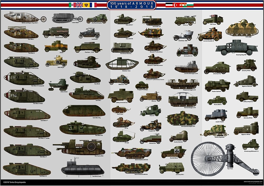 WW1 tanks and AFVs