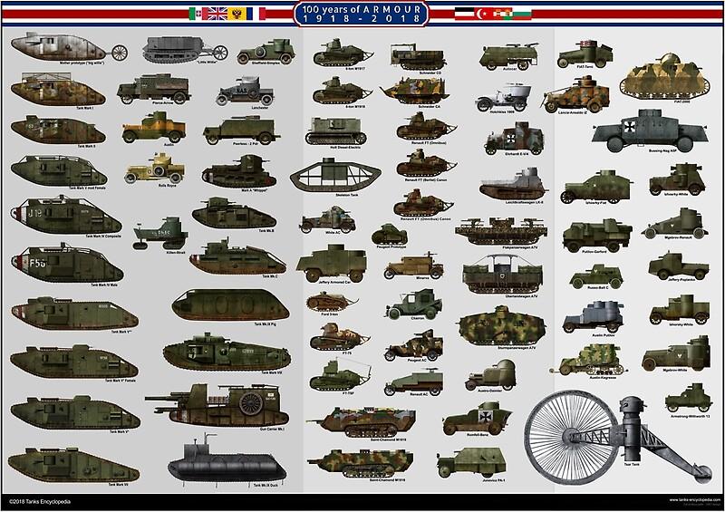 WW1 tanks and AFVs
