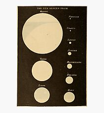 Astronomy for the Use of Schools and Academies (1882) - The Sun as Seen from the Each Planet Photographic Print