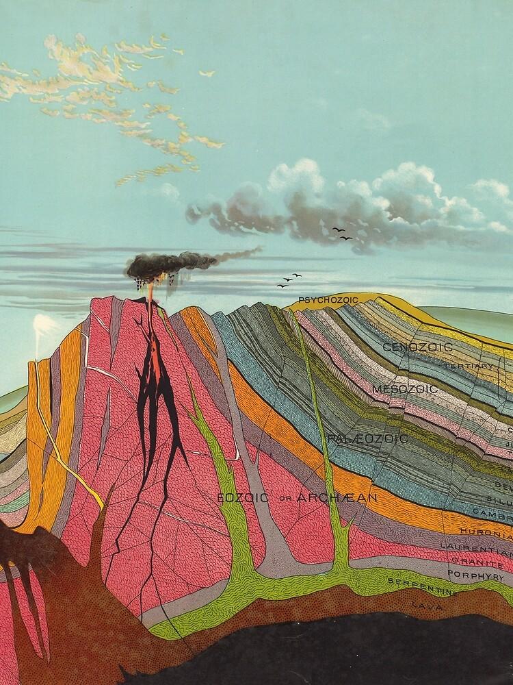 Vintage Geologie und Meteorologie Diagramm (1893) von BravuraMedia