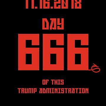 Day 666 by alex4444
