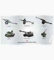 Die Kanonen der Royal Canadian Artillery Poster
