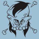 Make your skull manlier.. with external sideburns by Sven Ebert