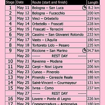 Giro d'Italia 2019 by ideasfinder
