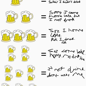 How beer affects your alibi by Pezza