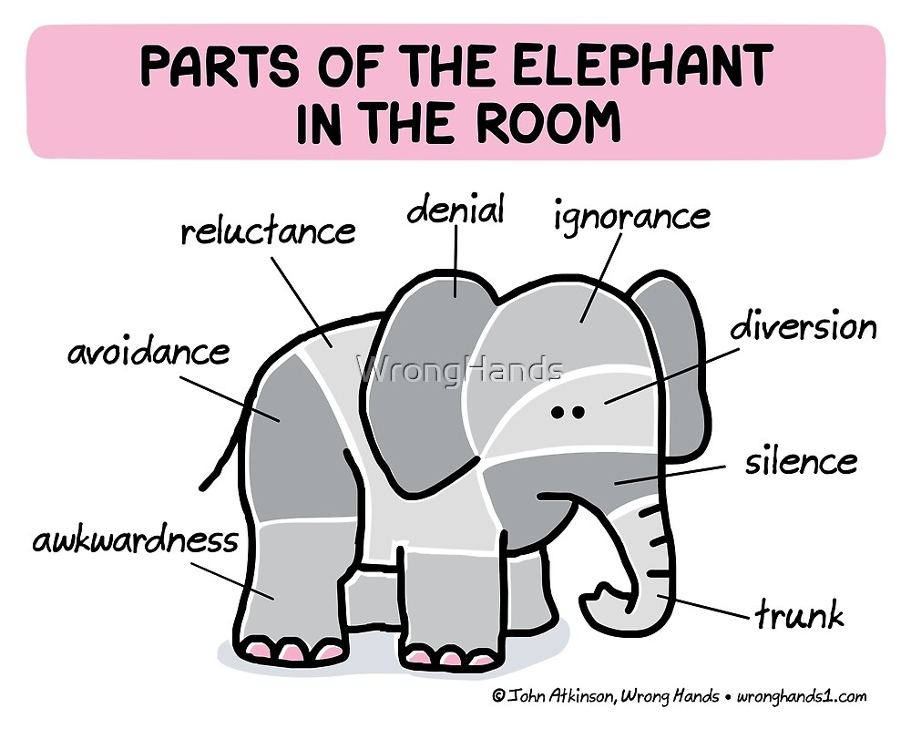Quot Parts Of The Elephant In The Room Quot By Wronghands Redbubble