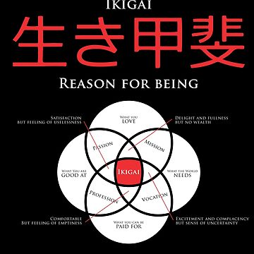 Ikigai, reason for being concept by Sagan88