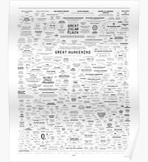 Qanon MAP Learn to read the map WWG1WGA Where we go one, we go all Q Anon NEW AGE wwgowga The Great Awakening prints on white background HD HIGH QUALITY ONLINE STORE Poster