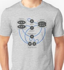 Standardmodellpartikel Higgs Boson Physics Theory Slim Fit T-Shirt