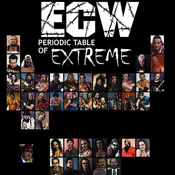 90's Hardcore Wrestling Periodic Table by SoCalKid