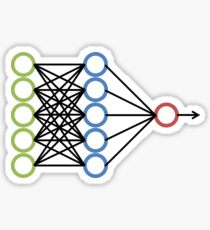 Neural Network- Machine Learning Sticker