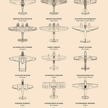 British Fighter Aircraft of WWII by rogue-design