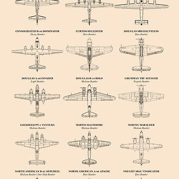 American Bomber Aircraft of WW2 by rogue-design