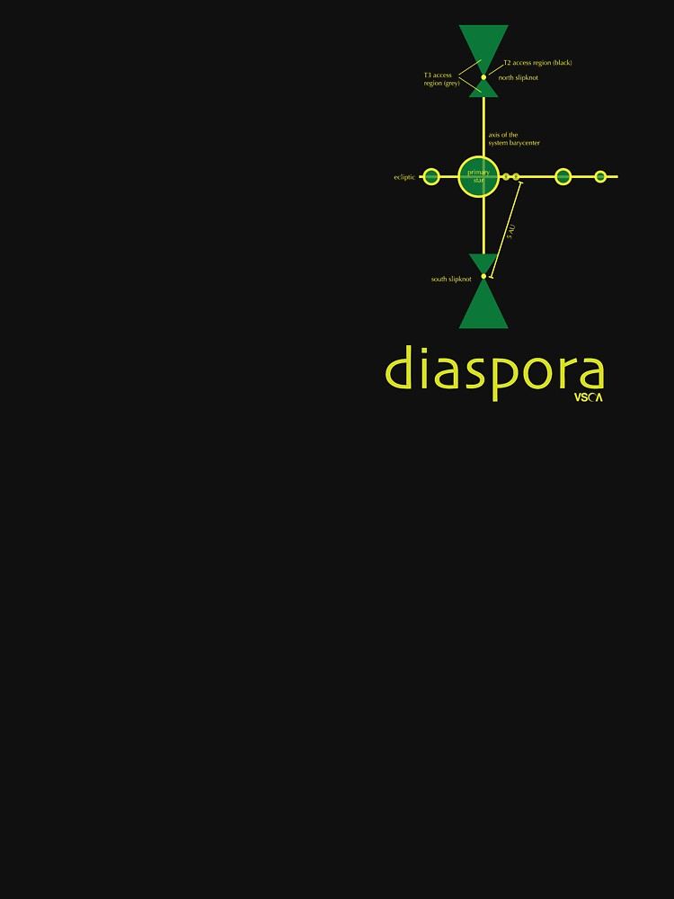 Diaspora - Slipknot by vsca