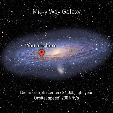 You are here: Milky Way Galaxy by MichailoAvilov