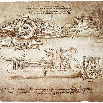 Leonardo Da Vinci invention sketches by Geekimpact