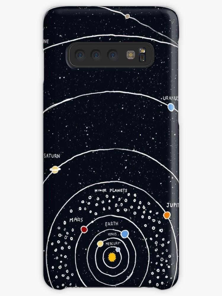 Sonnensystem von lintho